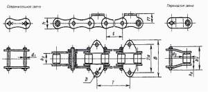Продажа роликовой длиннозвенной цепи ТРД по недорогой цене, Доставка по России