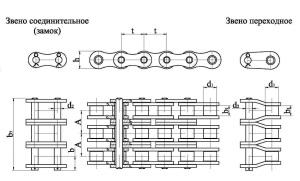 Продажа роликовой трехрядной приводной цепи недорого, доставка по России