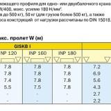 odnobal_gis5